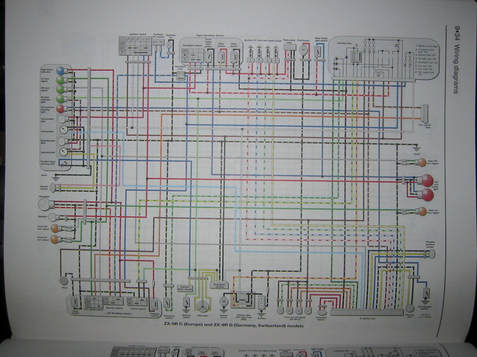 zx9r wiring diagram wiring diagram schematics